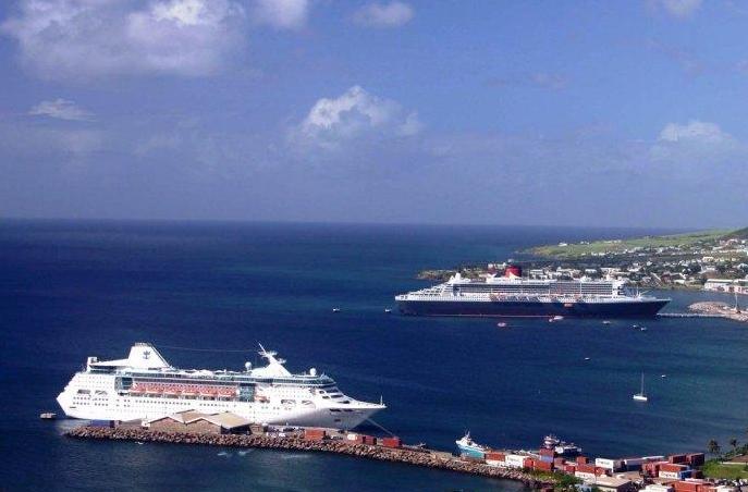 为什么跨境理财、税务规划需要配置圣基茨海外护照?